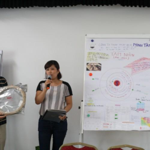 Präsentation des Businessplans im Seminar